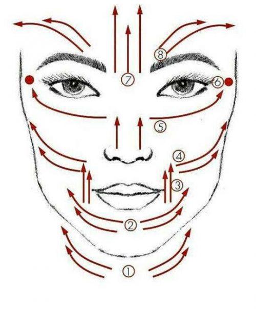 Rola din jad, pentru masajul facial - travelandbeauty.ro